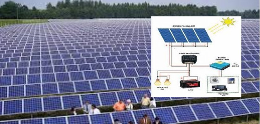 Enerjimizi Korumak ve Kullanmak